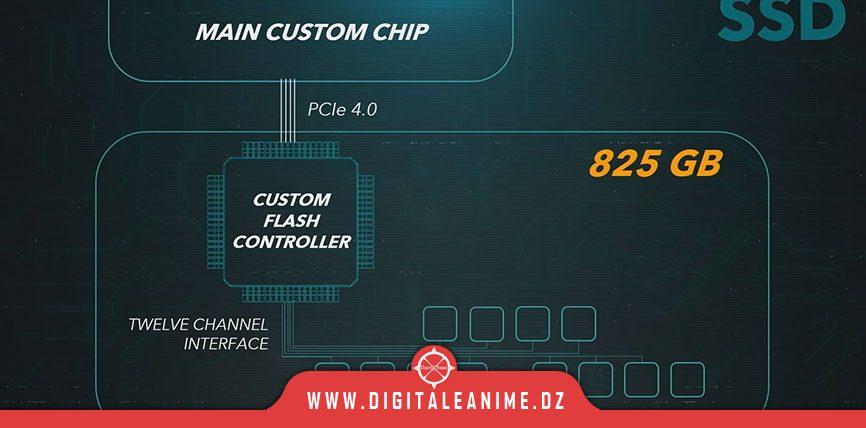 Stockage SSD PS5 voici comment l'étendre